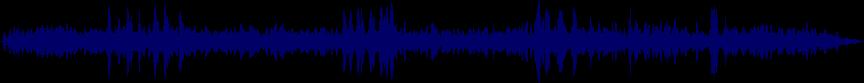 waveform of track #24702