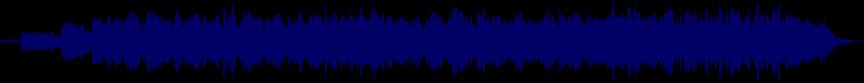 waveform of track #24706