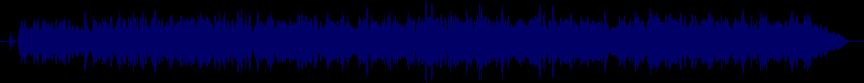 waveform of track #24729