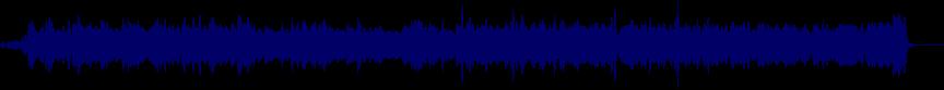 waveform of track #24732