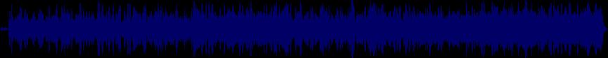 waveform of track #24814
