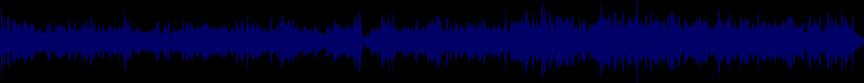 waveform of track #24815