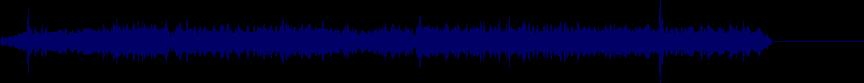 waveform of track #24820