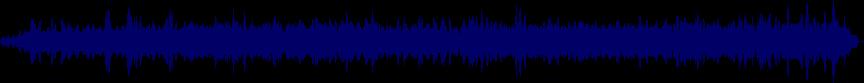 waveform of track #24821