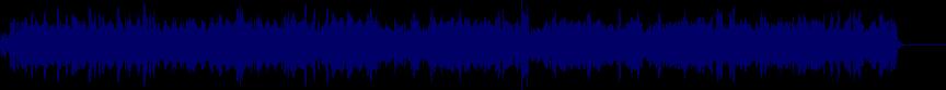 waveform of track #24840