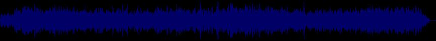 waveform of track #24845