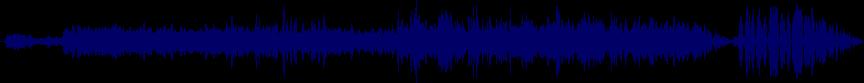waveform of track #24854