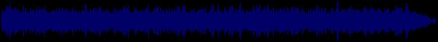 waveform of track #24858
