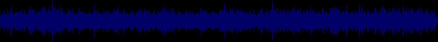 waveform of track #24876