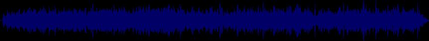 waveform of track #24879