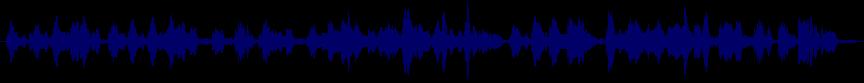 waveform of track #24887