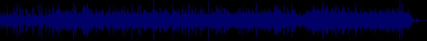waveform of track #24890