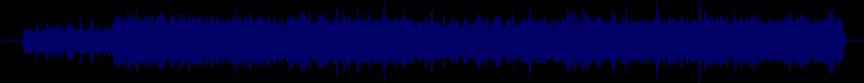 waveform of track #24897