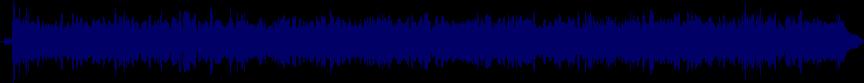 waveform of track #24899