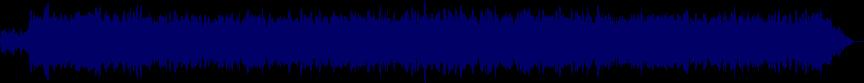 waveform of track #24901