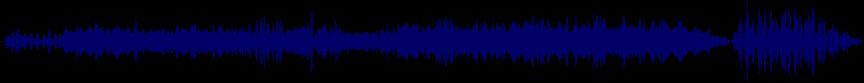 waveform of track #24903