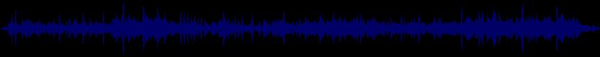 waveform of track #24911