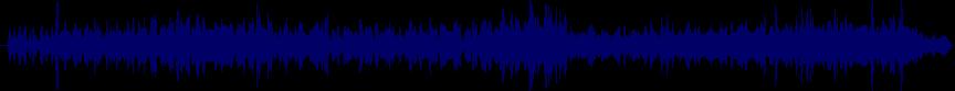 waveform of track #24920