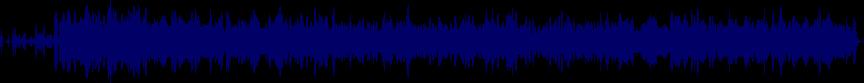 waveform of track #24922