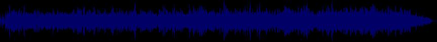 waveform of track #24936