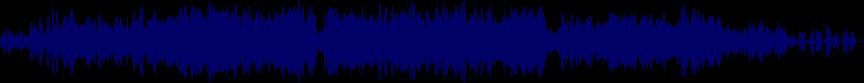 waveform of track #24955