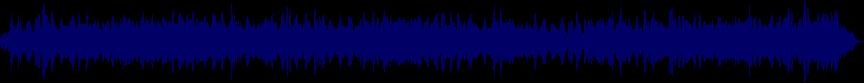 waveform of track #24965