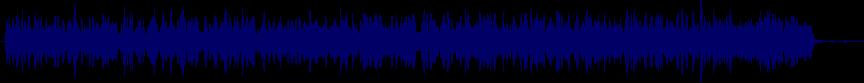 waveform of track #24967