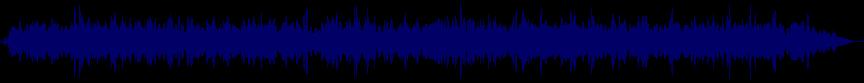 waveform of track #24972