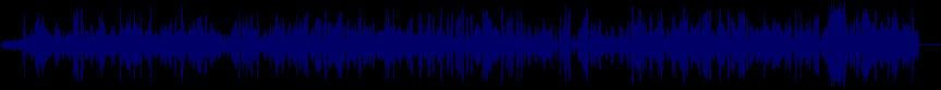 waveform of track #24981