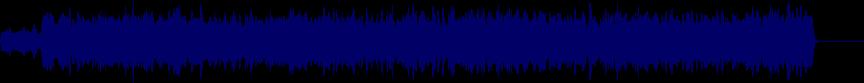 waveform of track #24982