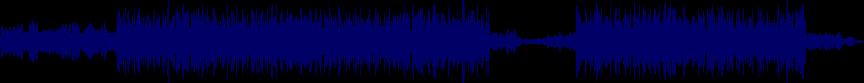 waveform of track #2537