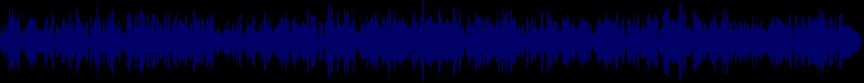 waveform of track #2596