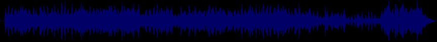 waveform of track #25002