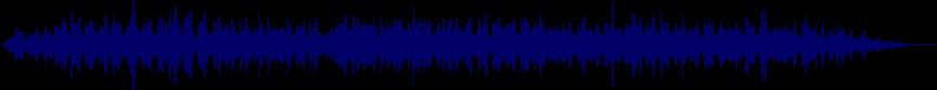 waveform of track #25004