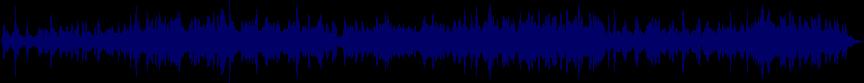 waveform of track #25017