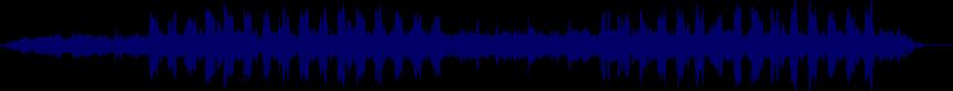 waveform of track #25024