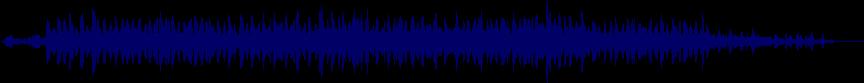 waveform of track #25039