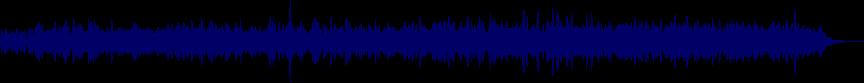 waveform of track #25060