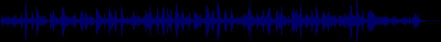 waveform of track #25068