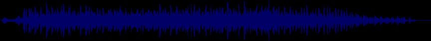 waveform of track #25069