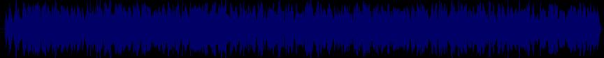 waveform of track #25070
