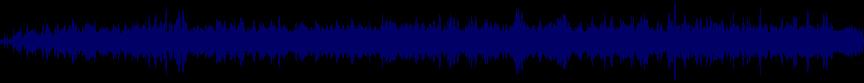 waveform of track #25072