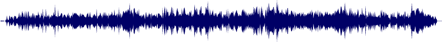 waveform of track #25077