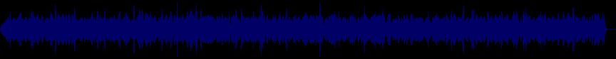 waveform of track #25087