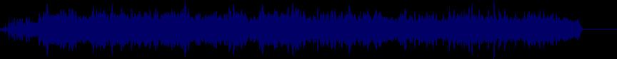 waveform of track #25091