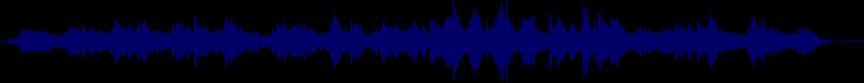 waveform of track #25097