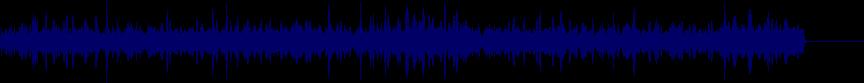 waveform of track #25112