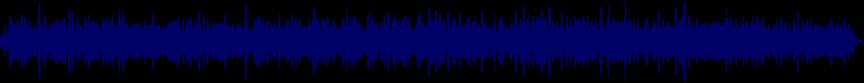 waveform of track #25122