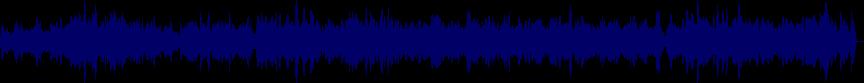 waveform of track #25125