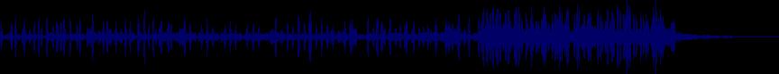 waveform of track #25126